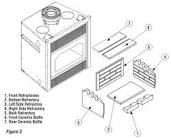 lennox furnace parts diagram. brentwood refractories \u0026 baffles lennox furnace parts diagram