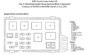 2007 camry fuse box diagram 2007 image wiring diagram 2003 toyota solara fuse box diagram vehiclepad 2003 toyota on 2007 camry fuse box diagram