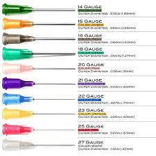 Syringe Gauge Size Chart Www Bedowntowndaytona Com