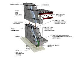 Small Picture 24 design of reinforced reinforced concrete wall design showing