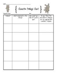 The Great Gatsby Character Chart Worksheet Great Gatsby On Pinterest Gatsby The Great Gatsby And