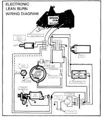 chrysler lean burn wiring diagram chrysler wiring diagrams caution do not