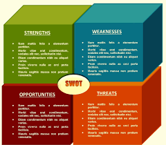 blank personal swot analysis template template update234 com blank personal swot analysis template