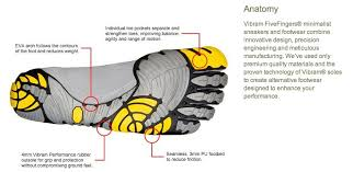 vibram size chart vibram fivefingers kmd komodosport ls mens gym fitness shoes 40 47