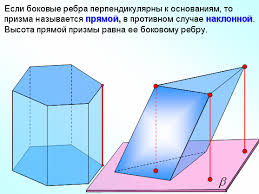 Тест многогранники призма класс вариант ответы