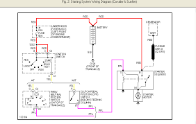 wiring a turn signal car wiring diagram download moodswings co Turn Signal Flasher Diagram 3 wire turn signal wiring diagram on 3 images free download wiring a turn signal 2001 chevy malibu starter relay location turn signal flasher wiring turn signal flasher wiring diagram