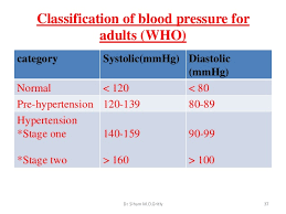 World Health Organization Blood Pressure Chart Lec 8 Nutrition For Health Promotion And Disease Prevention 2