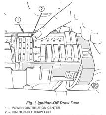 2006 jeep wrangler fuse diagram freddryer co 2006 jeep wrangler fuse box diagram at 2006 Jeep Wrangler Fuse Box Diagram
