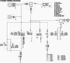 yamaha blaster wiring diagram for 01 yfs200r wiring diagram libraries yfs200 wiring diagram automotive wiring diagramsyamaha blaster wiring diagram wiring diagram for you wiring gfci outlets