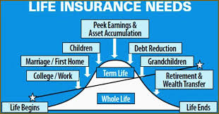 Farmers Life Insurance Quote Extraordinary Car Insurance Quotes Without Giving Name Wonderfully Farmers