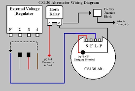 internally regulated alternater p terminal phase connection this terminal sends a signal to a relay frequency sensing tachometer or computer indicating alternator speed
