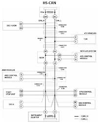 Реферат на тему fbcm бортжурнал mazda cx Минималочка сделай  rbcm задний модуль управления кузовом bsm модули предупреждения помех sirius спутниковый радио модуль ccu блок управления климат контролем