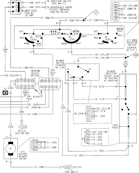 jeep wrangler wiring diagram jeep wrangler 1992 jeep cherokee sport i changed blower motor fuse and resistor