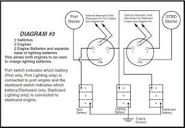 battery switch question the hull truth boating and fishing forum perko battery switch wiring at Dual Battery Switch Wiring