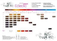 Framesi Framcolor Color Chart Framesi Eclectic Hair Color Chart Best Picture Of Chart