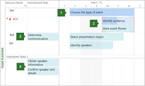 Microsoft Office 365 Planner Gantt Chart View Your Teams Work With Team Planner Project