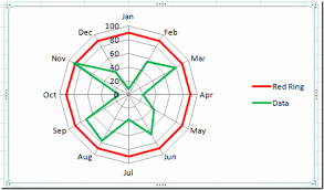 Luxury 31 Examples Excel Vba Chart Elements