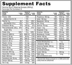 Optimum Nutrition Comparison Chart Optimum Nutrition Serious Mass Review Gaining Tactics