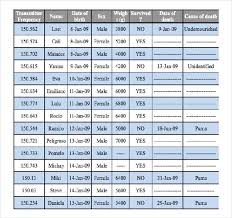 Asian Ideal Height Weight Chart Symbolic Male Baby Weight Chart Asian Baby Growth Chart