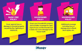 house insurance in types of home insurance policies which one do you need house insurance average house insurance