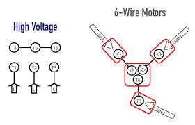 A wiring diagram is a streamlined conventional photographic representation of an electric circuit. Three Wire Vs Six Wire Three Phase Motors Technical Articles