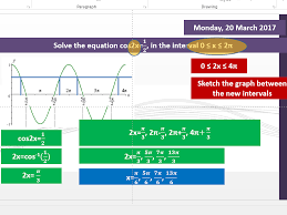 solving trigonometric equations with radians graphically by rorymathews teaching resources tes