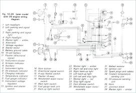 rx 7 ignition coil diagram as well 1973 amc javelin wiring diagram 1968 amc amx wiring diagram at Amc Amx Wiring Diagram