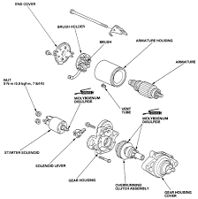 repair guides starting system starter autozone com 96 Honda Accord Starter Wiring Diagram fig exploded view of a typical honda starter 1996 honda accord wiring diagram