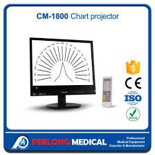 Cm 1800 Eye Test Charts Eye Charts Projector Lcd Vision Chart