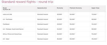 Delta Frequent Flyer Award Chart How To Score Delta Awards Using Virgin Atlantics Program