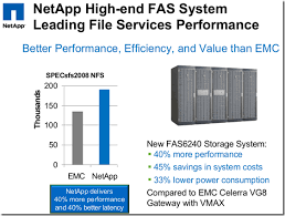 netapp posts new spec sfs nfs results far faster than v max netapp posts new spec sfs nfs results far faster than v max celerra vg8 recovery monkey