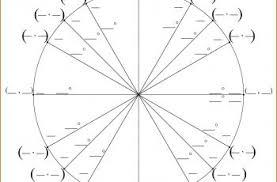 62 Thorough Unit Circle Chart Blank
