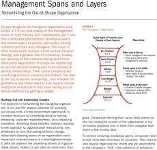 Booz Allen Hamilton Org Chart Management Spans And Layers Streamlining The Outof Shape
