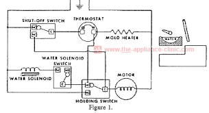 ice maker wire diagram kitchenaid superba ice maker wiring diagram dometic ice maker wiring diagram dometic database wiring wiring diagram for ice maker wiring image about