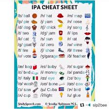 Learn vocabulary, terms and more with flashcards, games and other study tools. Mallory Sims On Twitter May Is Better Speech And Hearing Month Day 2 Here Are All The Sounds In The English Language International Phonetic Alphabet This Is How I Code My Speech Assessments
