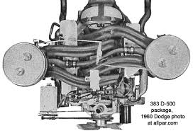 the mopar chrysler dodge plymouth b series v engines  383 overhead view