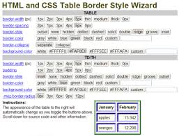 Web Application Architect Resume Portfolio