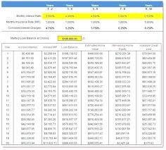 Mortgage Calculator Excel Template Table Antonchan Co
