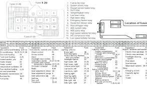 2001 bmw fuse diagram wiring diagram site 1998 bmw fuse diagram wiring diagrams schematic 2006 bmw 330i fuse diagram 1998 bmw fuse box