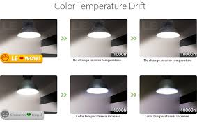fixture color consistency 185w warehouse lighting color temperature drift led high bay