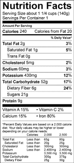 nutritional information table