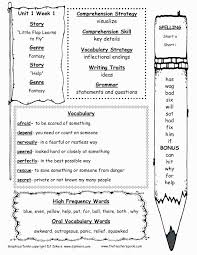 types of learning essay books