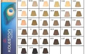 Wella Koleston Color Chart Pdf Bedowntowndaytona Com