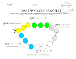 water cycle bracelets science bracelets search water cycle bracelets