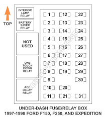 fuse box diagram 2002 ford f150 ford how to wiring diagrams 2001 ford f150 fuse box diagram at 2005 Ford F150 Fuse Box Layout