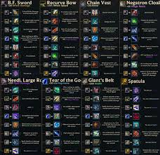 The Ultimate Tft Release Guide Resources Leagueoflegends