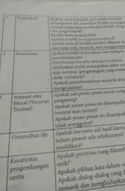 Bahasa indonesia adalah salah satu identitas masyarakat indonesia. Kunci Jawaban Bahasa Indonesia Kelas 7 Halaman 202 Bali Teacher