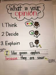 Opinion Writing Kindergarten Anchor Chart Kindergarten