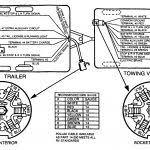 7 way rv trailer plug wiring diagram electrical circuit tow vehicle 7 way rv trailer plug wiring diagram valid seven way trailer plug wiring diagram