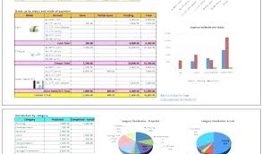 One Page Project Status Report Template Construction